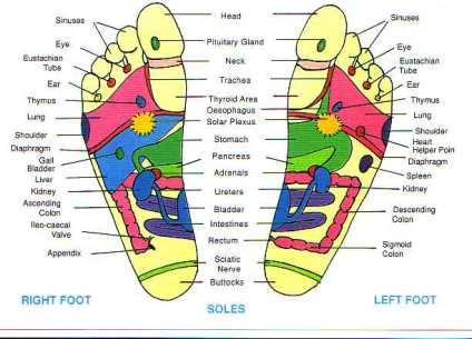 walk bare foot